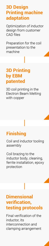 3d printing coils, inductors diagram